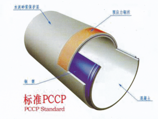 预应力钢筒混凝土管pccp